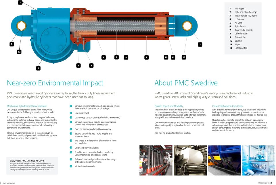 About PMC Swedrive PMC Swedrive AB is one of Scandinavia s leading manufacturers of industrial worm gears, screw jacks and high quality customised solutions.