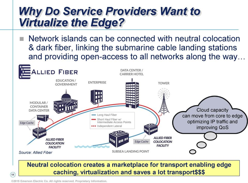 stations and providing open-access to all networks along the way Cloud capacity can move from core to edge