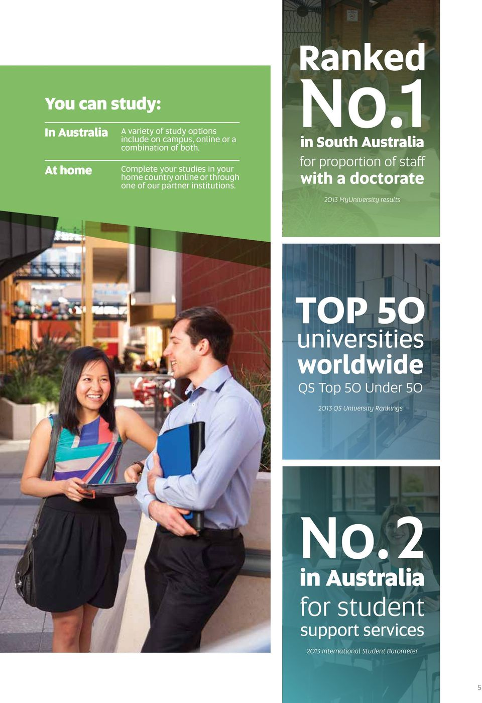 1 in South Australia for proportion of staff with a doctorate 2013 MyUniversity results Top 50 universities worldwide