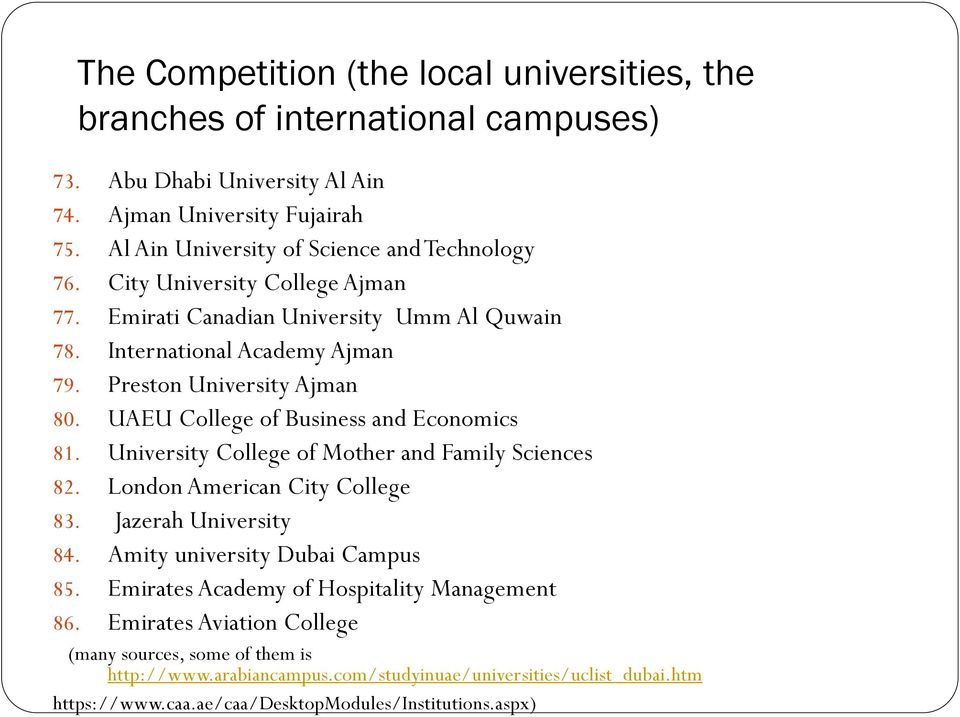 UAEU College of Business and Economics 81. University College of Mother and Family Sciences 82. London American City College 83. Jazerah University 84. Amity university Dubai Campus 85.