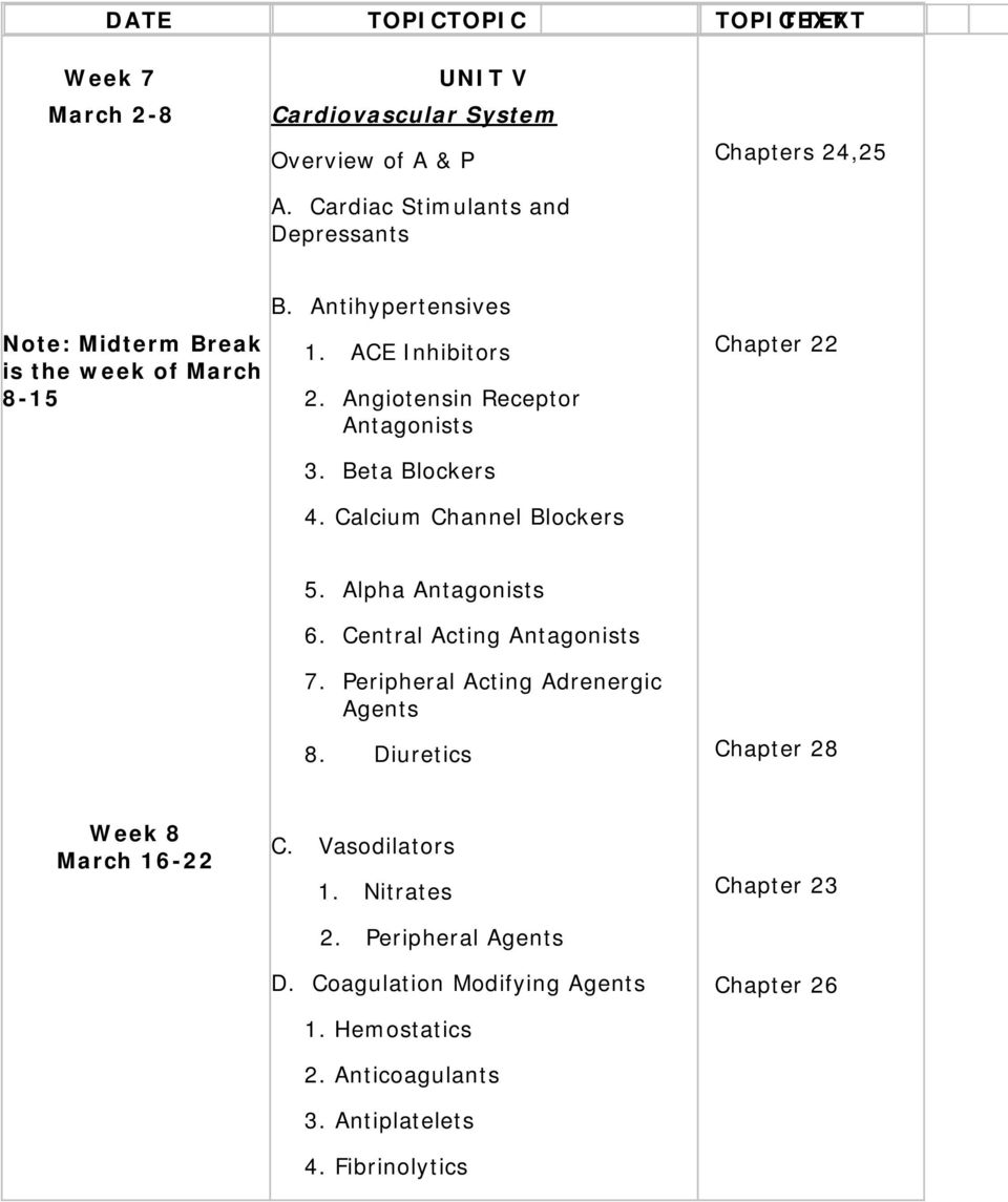 Angiotensin Receptor Antagonists Chapter 22 3. Beta Blockers 4. Calcium Channel Blockers 5. Alpha Antagonists 6. Central Acting Antagonists 7.