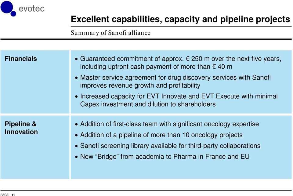 and profitability Increased capacity for EVT Innovate and EVT Execute with minimal Capex investment and dilution to shareholders Pipeline & Innovation Addition of