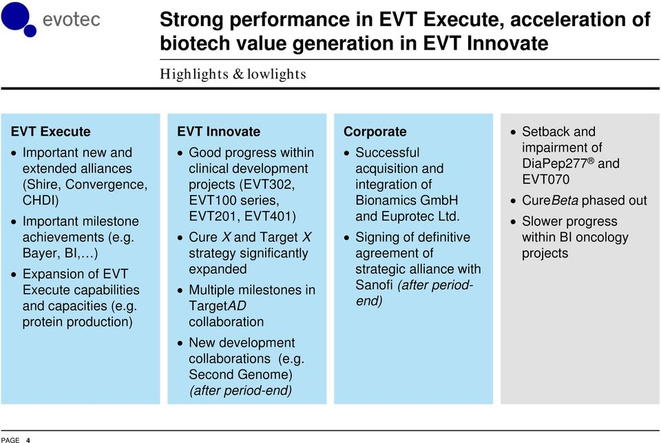 Bayer, BI, ) Expansion of EVT Execute capabilities and capacities (e.g.