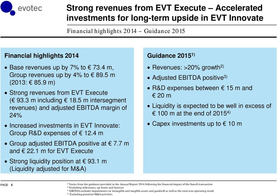 5 m intersegment revenues) and adjusted EBITDA margin of 24% Increased investments in EVT Innovate: Group R&D expenses of 12.4 m Group adjusted EBITDA positive at 7.7 m and 22.