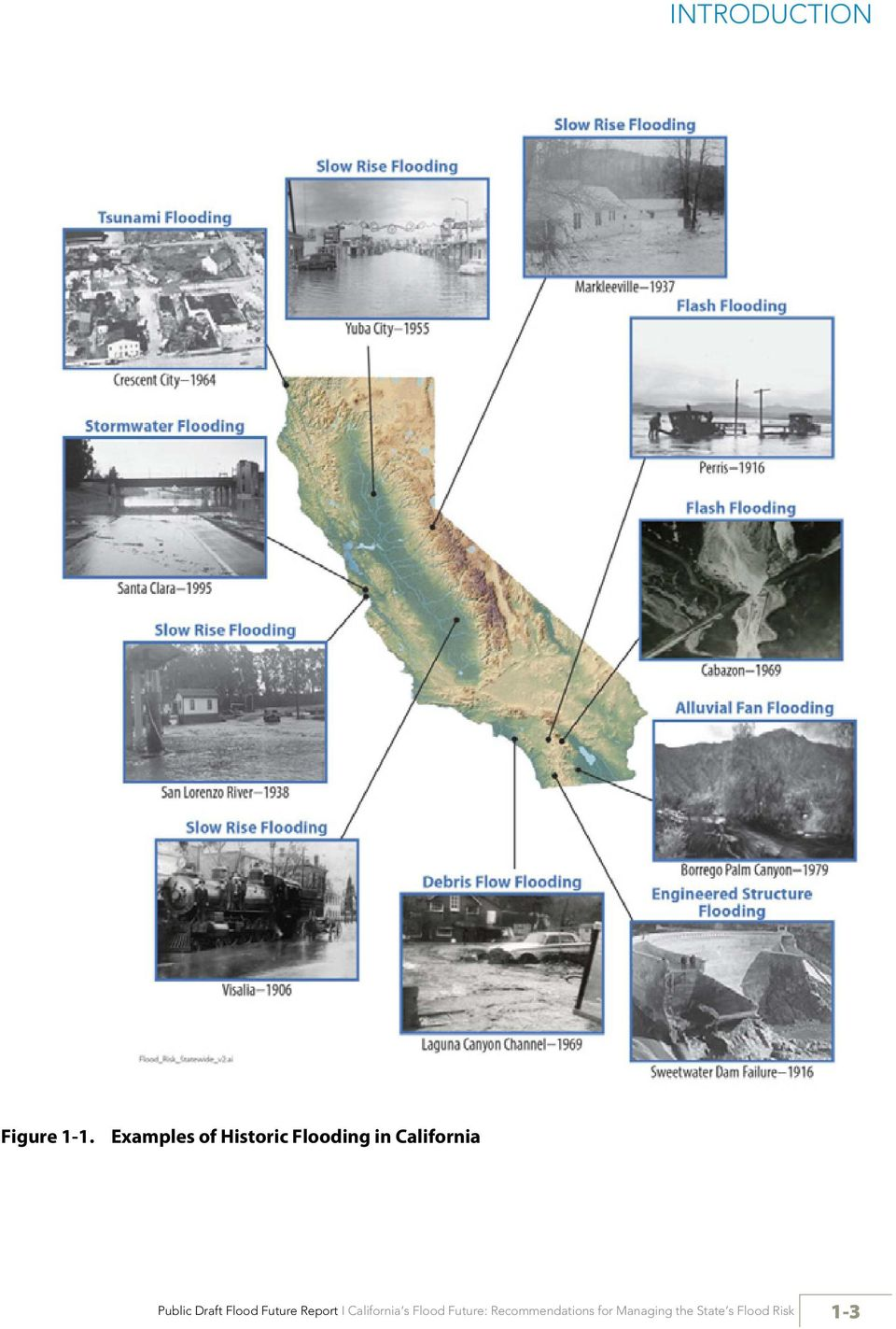 Public Draft Flood Future Report I California