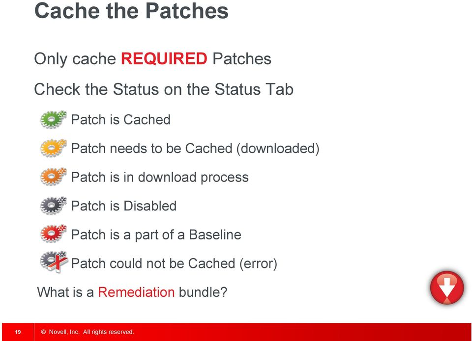 Patch is in download process Patch is Disabled Patch is a part of a