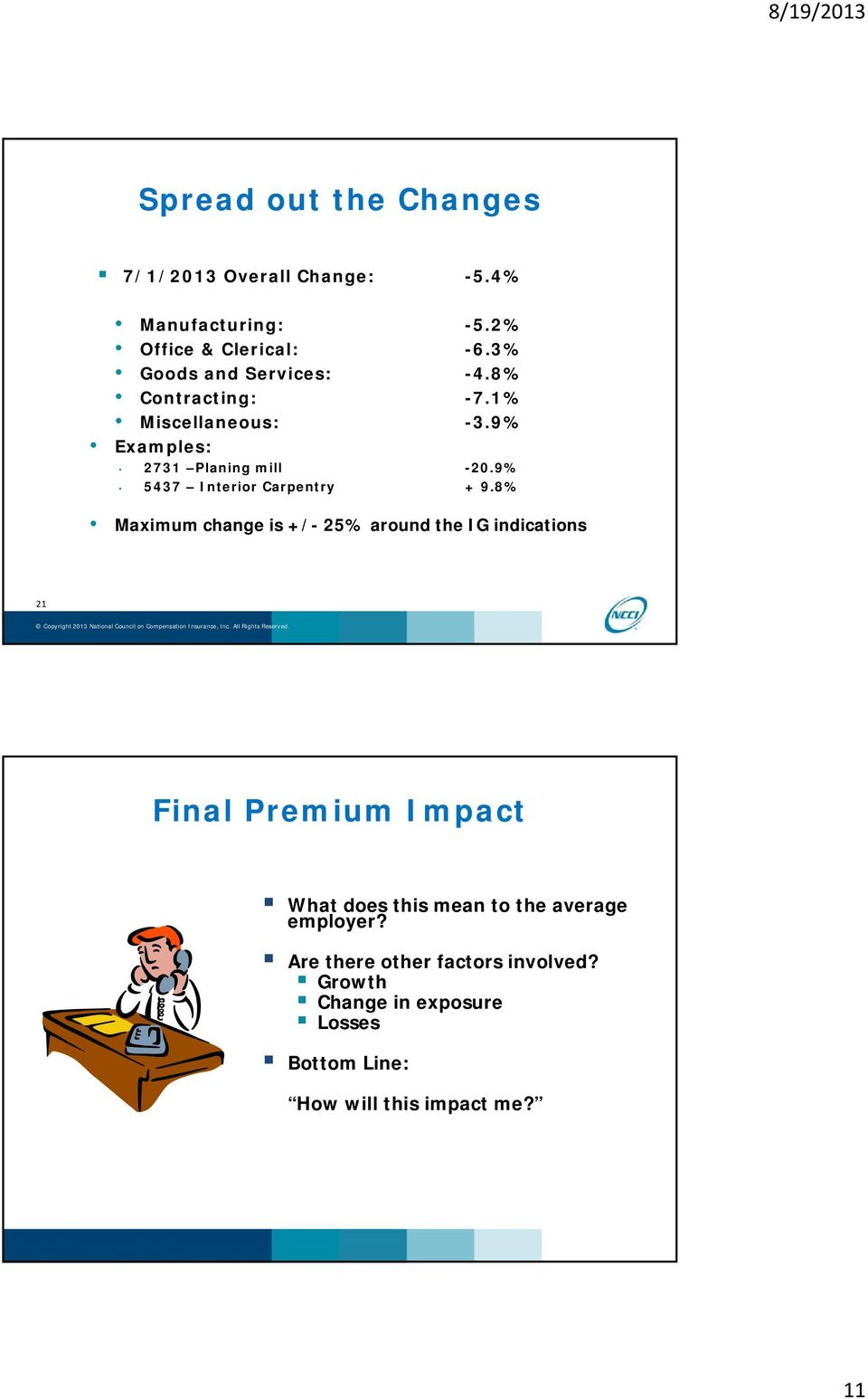 8% Maximum change is +/- 25% around the IG indications 21 Copyright 2013 National Council on Compensation Insurance, Inc.