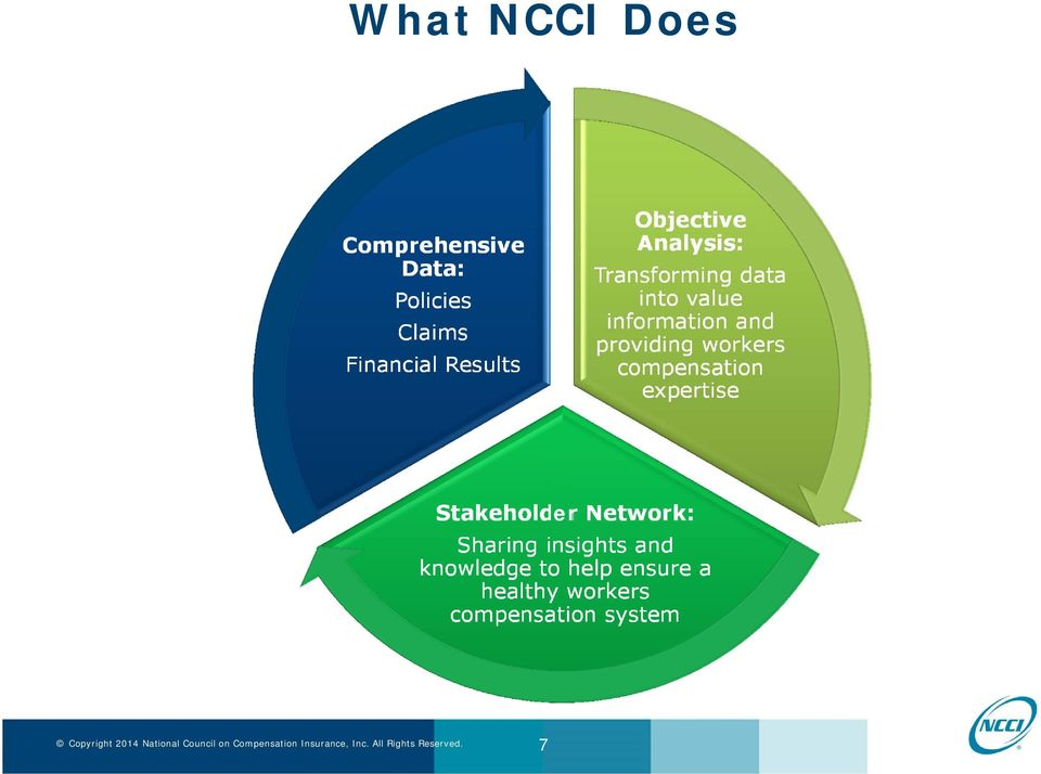 providing workers compensation expertise Stakeholder Network: Sharing