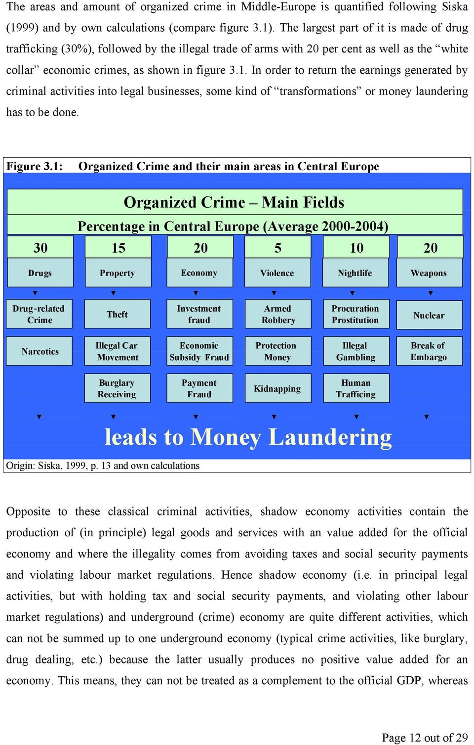 In order to return the earnings generated by criminal activities into legal businesses, some kind of transformations or money laundering has to be done. Figure 3.