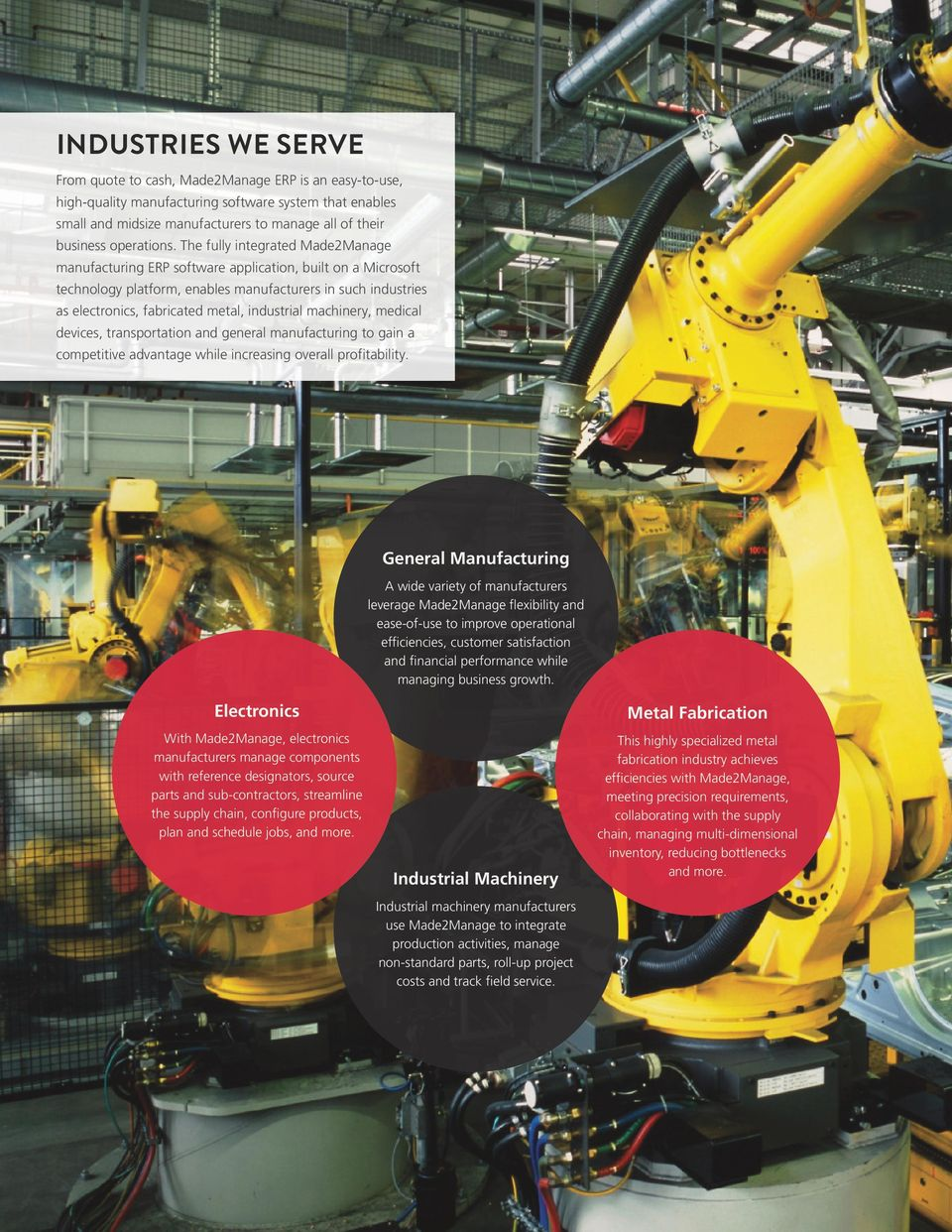 The fully integrated Made2Manage manufacturing ERP software application, built on a Microsoft technology platform, enables manufacturers in such industries as electronics, fabricated metal,