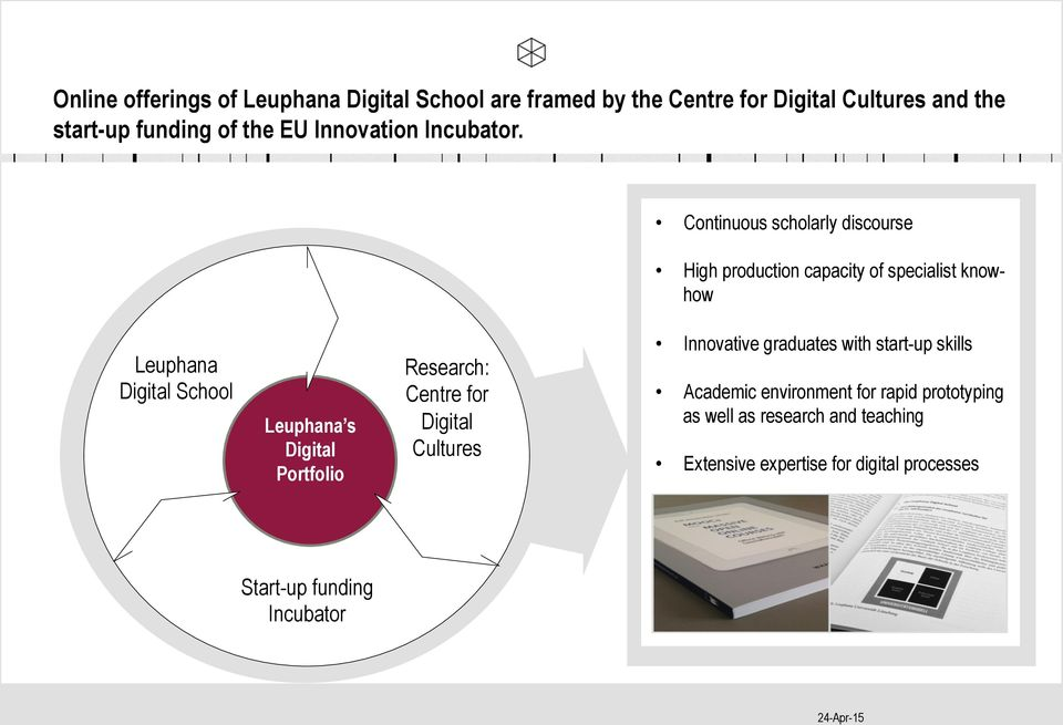 Continuous scholarly discourse High production capacity of specialist knowhow Leuphana Digital School Leuphana s Digital