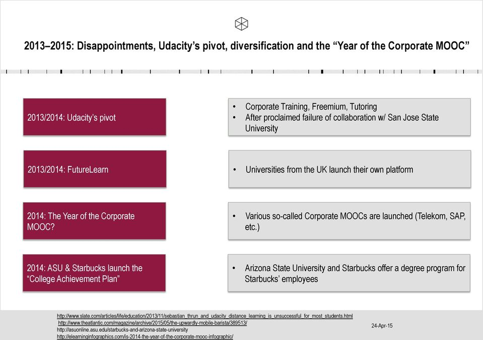 Various so-called Corporate MOOCs are launched (Telekom, SAP, etc.