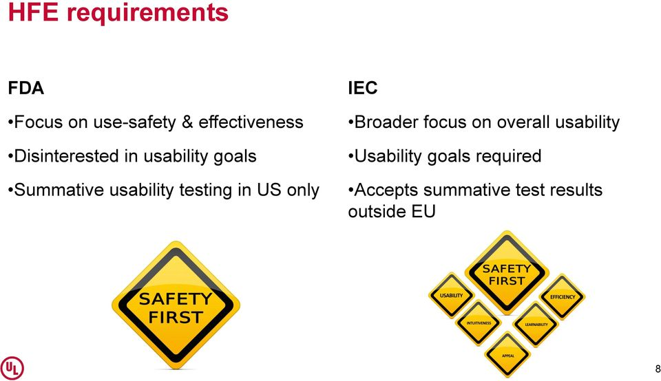 testing in US only IEC Broader focus on overall usability