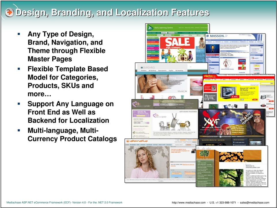 Model for Categories, Products, SKUs and more Support Any Language on Front
