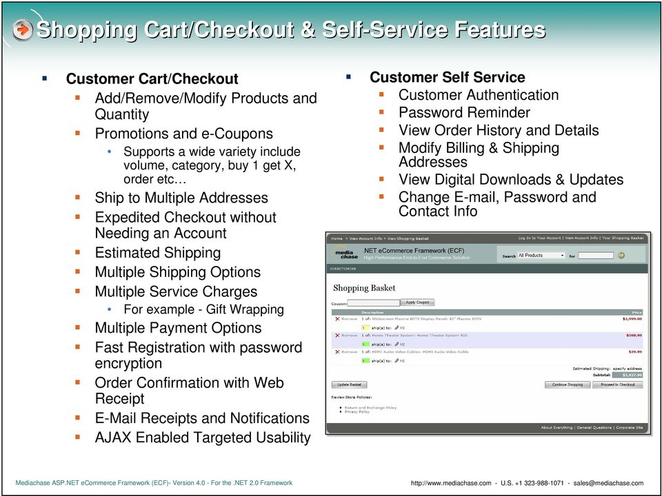 Wrapping Multiple Payment Options Fast Registration with password encryption Order Confirmation with Web Receipt E-Mail Receipts and Notifications AJAX Enabled Targeted Usability Customer