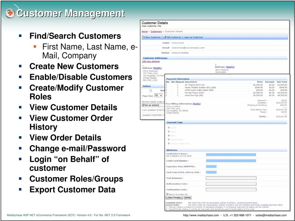Roles View Customer Details View Customer Order History View Order Details