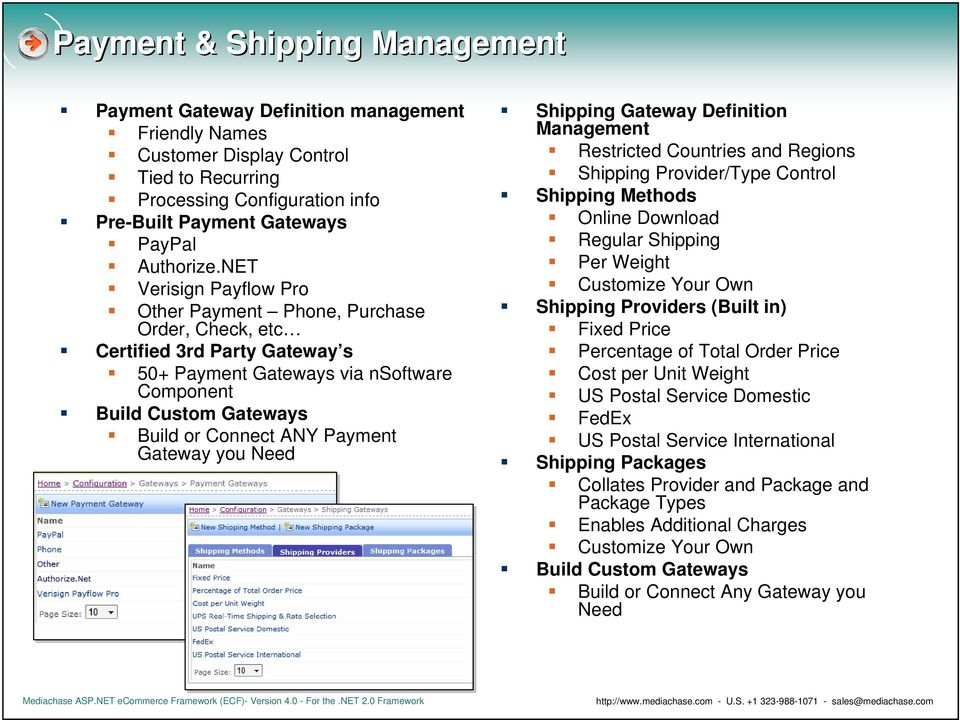 Gateway you Need Shipping Gateway Definition Management Restricted Countries and Regions Shipping Provider/Type Control Shipping Methods Online Download Regular Shipping Per Weight Customize Your Own