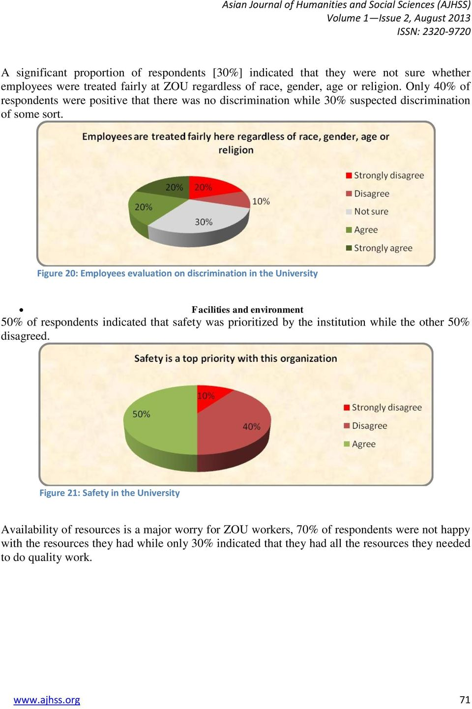 Figure 20: Employees evaluation on discrimination in the University Facilities and environment 50% of respondents indicated that safety was prioritized by the institution while the other