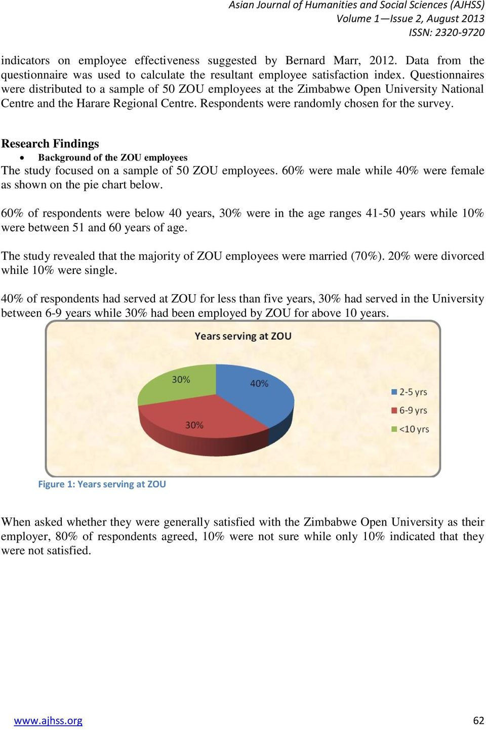 Research Findings Background of the ZOU employees The study focused on a sample of 50 ZOU employees. 60% were male while 40% were female as shown on the pie chart below.