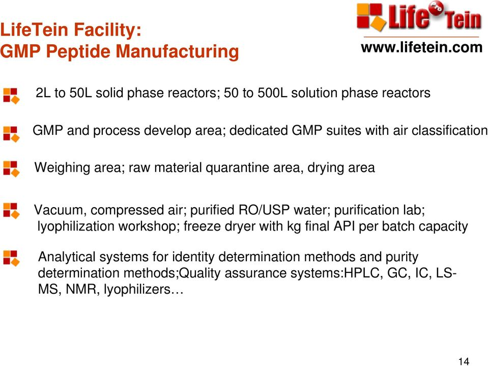 air; purified RO/USP water; purification lab; lyophilization workshop; freeze dryer with kg final API per batch capacity Analytical