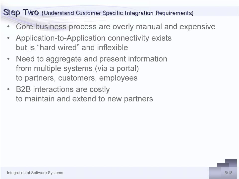 Need to aggregate and present information from multiple systems (via a portal) to partners, customers,