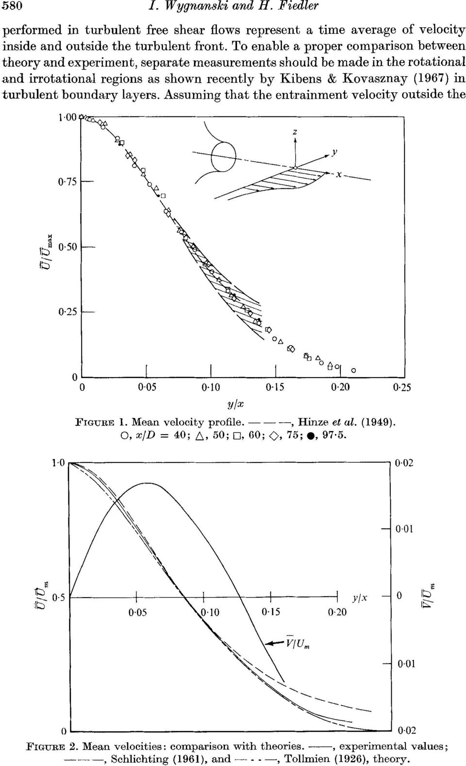 Kovasznay (1967) in turbulent boundary layers. Assuming that the entrainment velocity outside the 0 0.05 0.10 0.15 0.20 0.25 YlX FIGURE 1. Mean velocity profile. ---, Hinze et uz.
