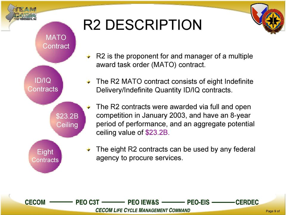 The R2 MATO contract consists of eight Indefinite Delivery/Indefinite Quantity ID/IQ contracts.