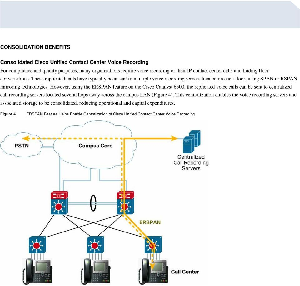 However, using the ERSPAN feature on the Cisco Catalyst 6500, the replicated voice calls can be sent to centralized call recording servers located several hops away across the campus LAN (Figure 4).