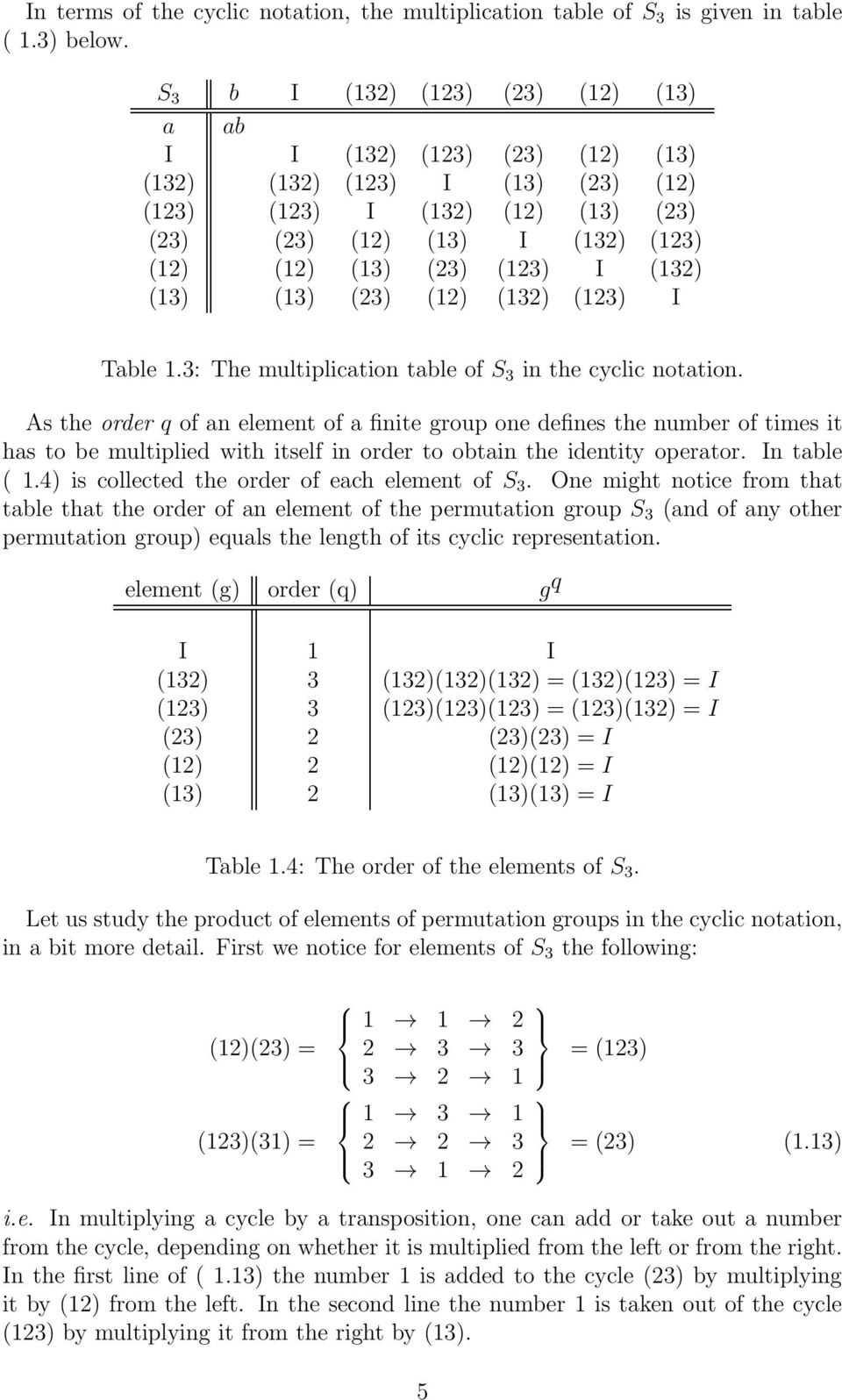 : The multiplication table of S in the cyclic notation.