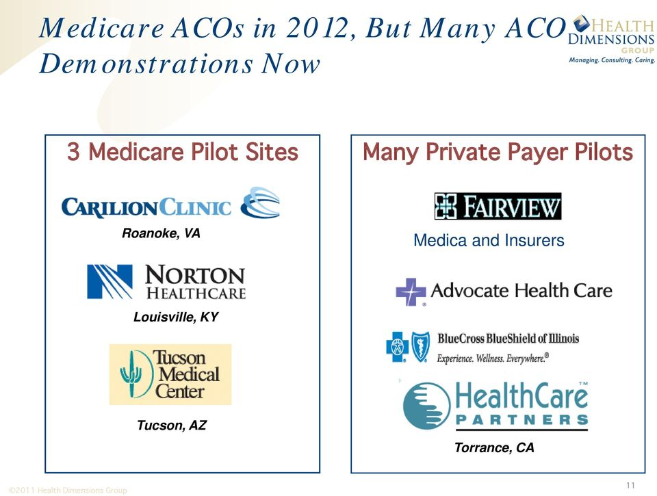 Many Private Payer Pilots Roanoke, VA Medica