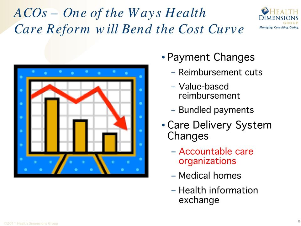 reimbursement Bundled payments Care Delivery System Changes