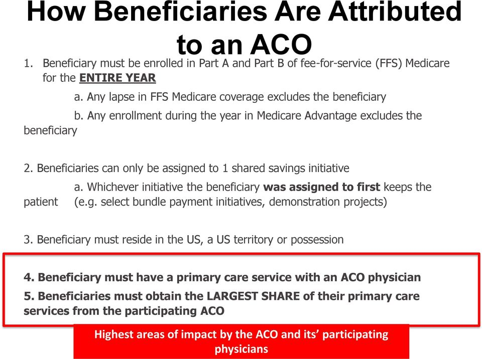 Beneficiaries can only be assigned to 1 shared savings initiative a. Whichever initiative the beneficiary was assigned to first keeps the patient (e.g. select bundle payment initiatives, demonstration projects) 3.