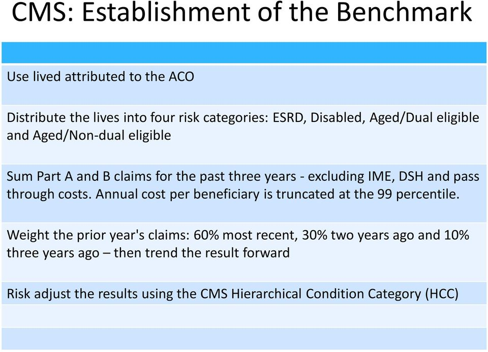 costs. Annual cost per beneficiary is truncated at the 99 percentile.