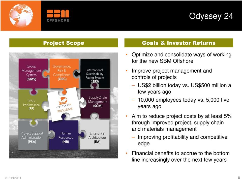 5,000 five years ago Aim to reduce project costs by at least 5% through improved project, supply chain and materials