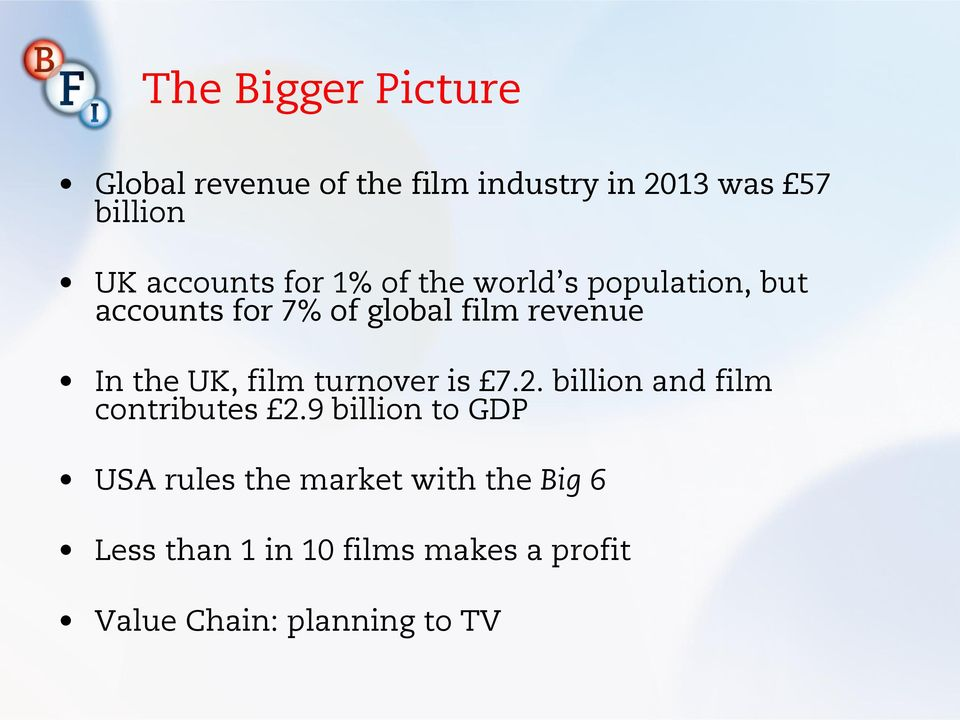 In the UK, film turnover is 7.2. billion and film contributes 2.
