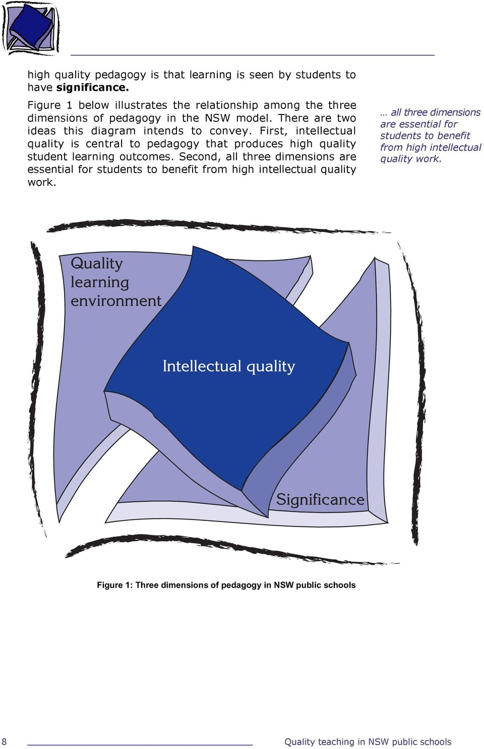 First, intellectual quality is central to pedagogy that produces high quality student learning outcomes.