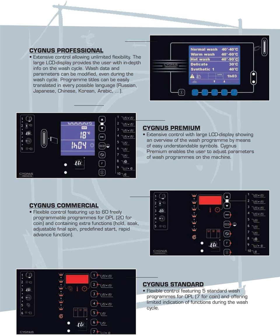 CYGNUS PREMIUM Extensive control with large LCD-display showing an overview of the wash programme by means of easy understandable symbols.