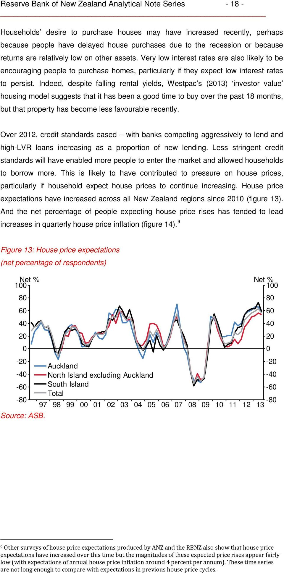 Indeed, despite falling rental yields, Westpac s (2013) investor value housing model suggests that it has been a good time to buy over the past 18 months, but that property has become less favourable
