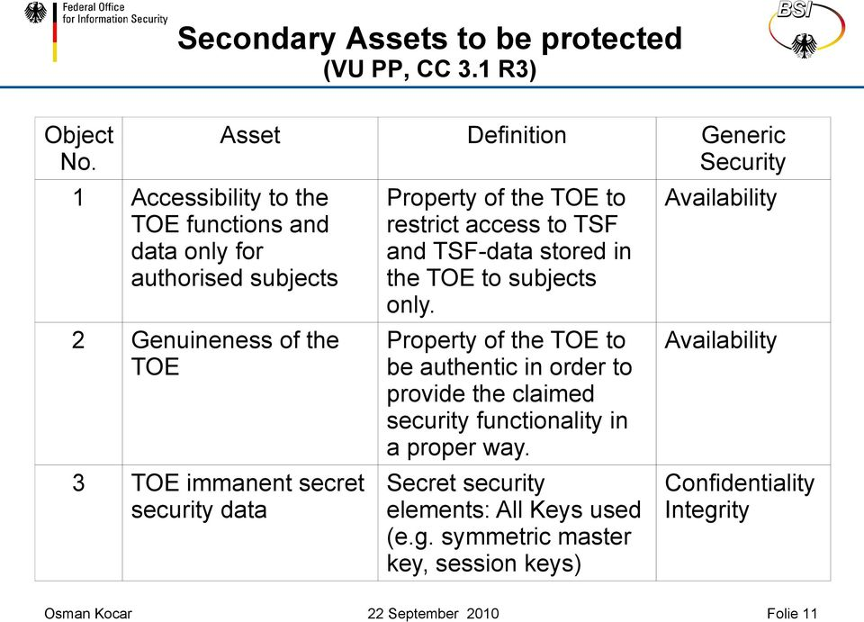 restrict access to TSF and TSF-data stored in the TOE to subjects only.