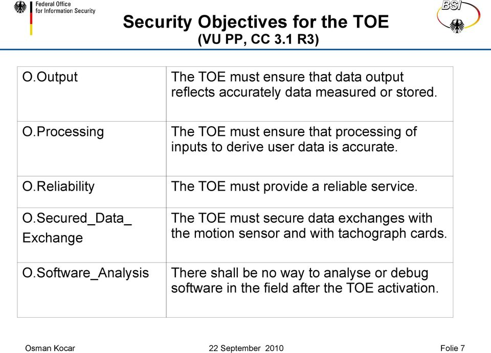 Processing The TOE must ensure that processing of inputs to derive user data is accurate. O.