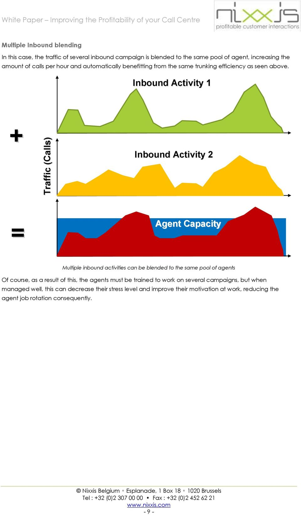 Inbound Activity 1 + Inbound Activity 2 = Agent Capacity Multiple inbound activities can be blended to the same pool of agents Of course, as a result of this, the agents