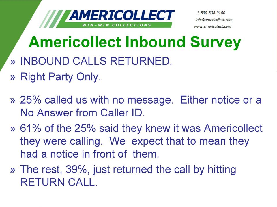 » 61% of the 25% said they knew it was Americollect they were calling.