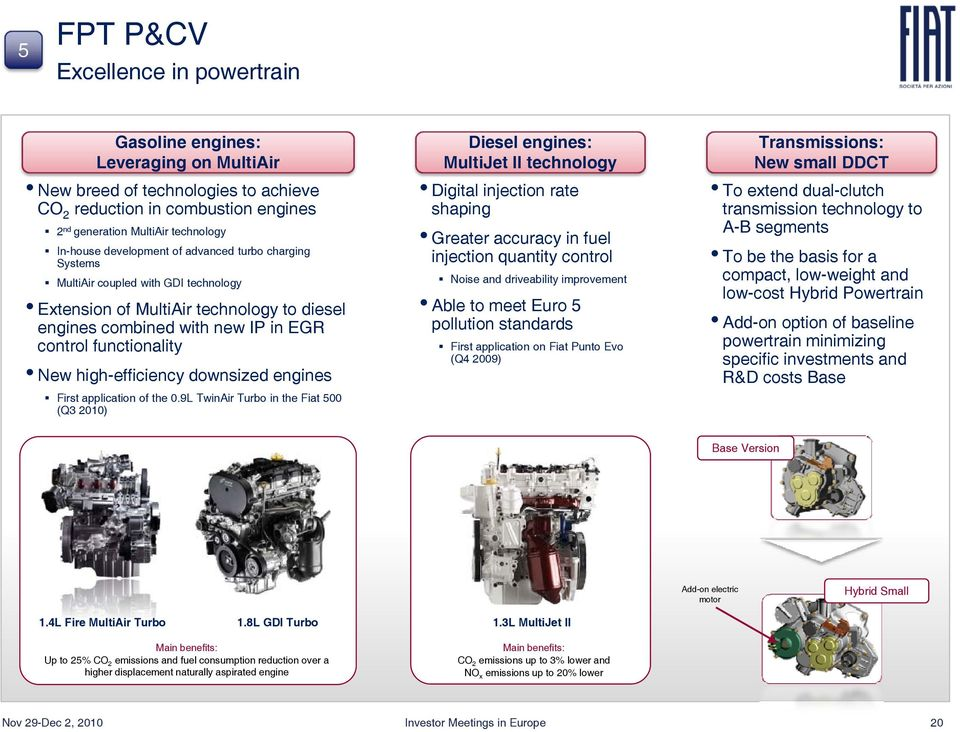 high-efficiency downsized engines First application of the 0.