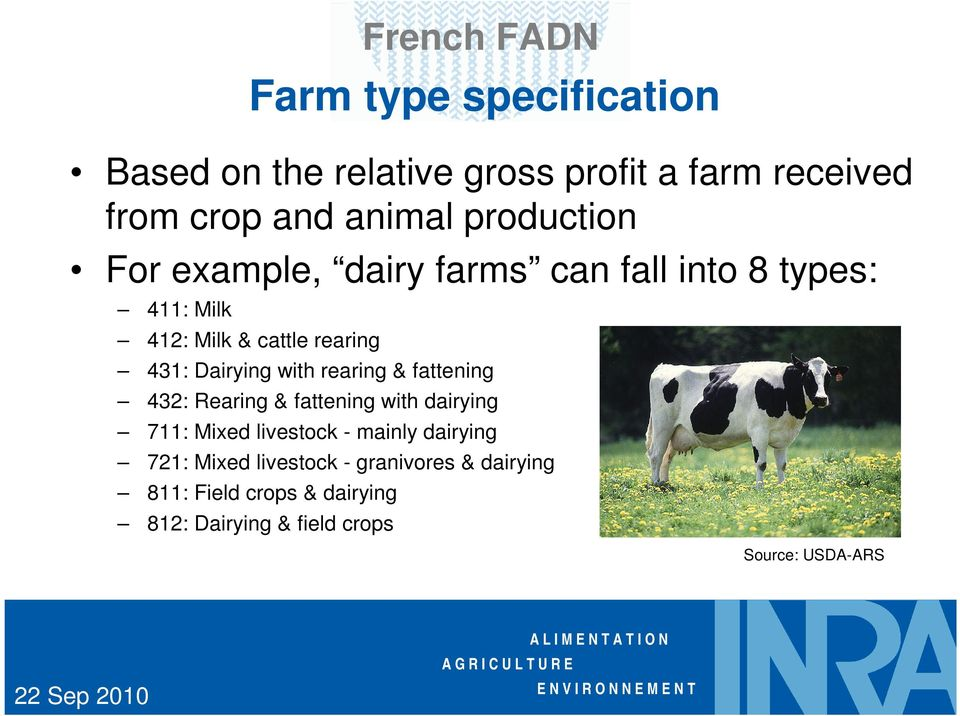 Rearing & fattening with dairying 711: Mixed livestock - mainly dairying 721: Mixed livestock - granivores &