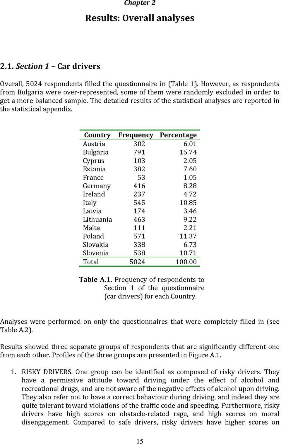 The detailed results of the statistical analyses are reported in the statistical appendix. Country Frequency Percentage Austria 0.0 Bulgaria. Cyprus 0.0 Estonia.0 France.0 Germany. Ireland. Italy 0.