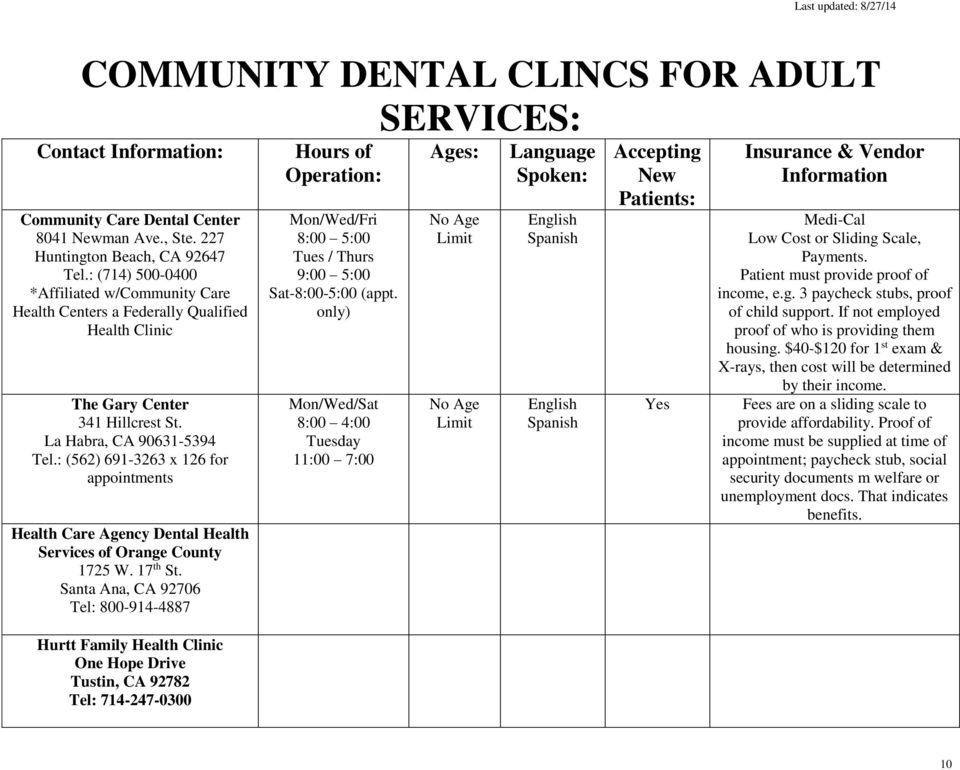: (562) 691-3263 x 126 for appointments Health Care Agency Dental Health Services of Orange County 1725 W. 17 th St.