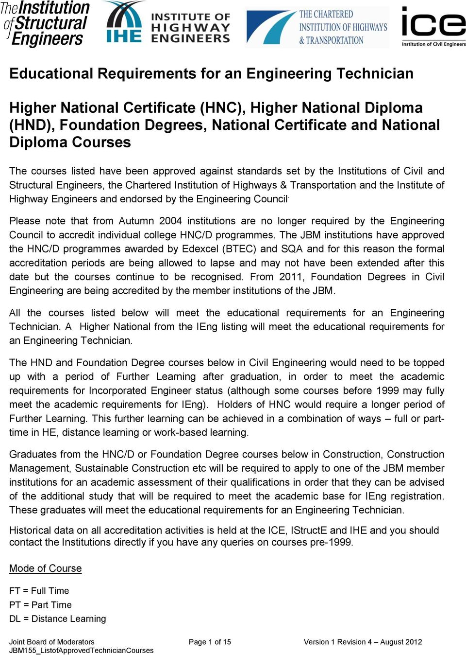and endorsed by the Engineering Council. Please note that from Autumn 2004 institutions are no longer required by the Engineering Council to accredit individual college HNC/D programmes.