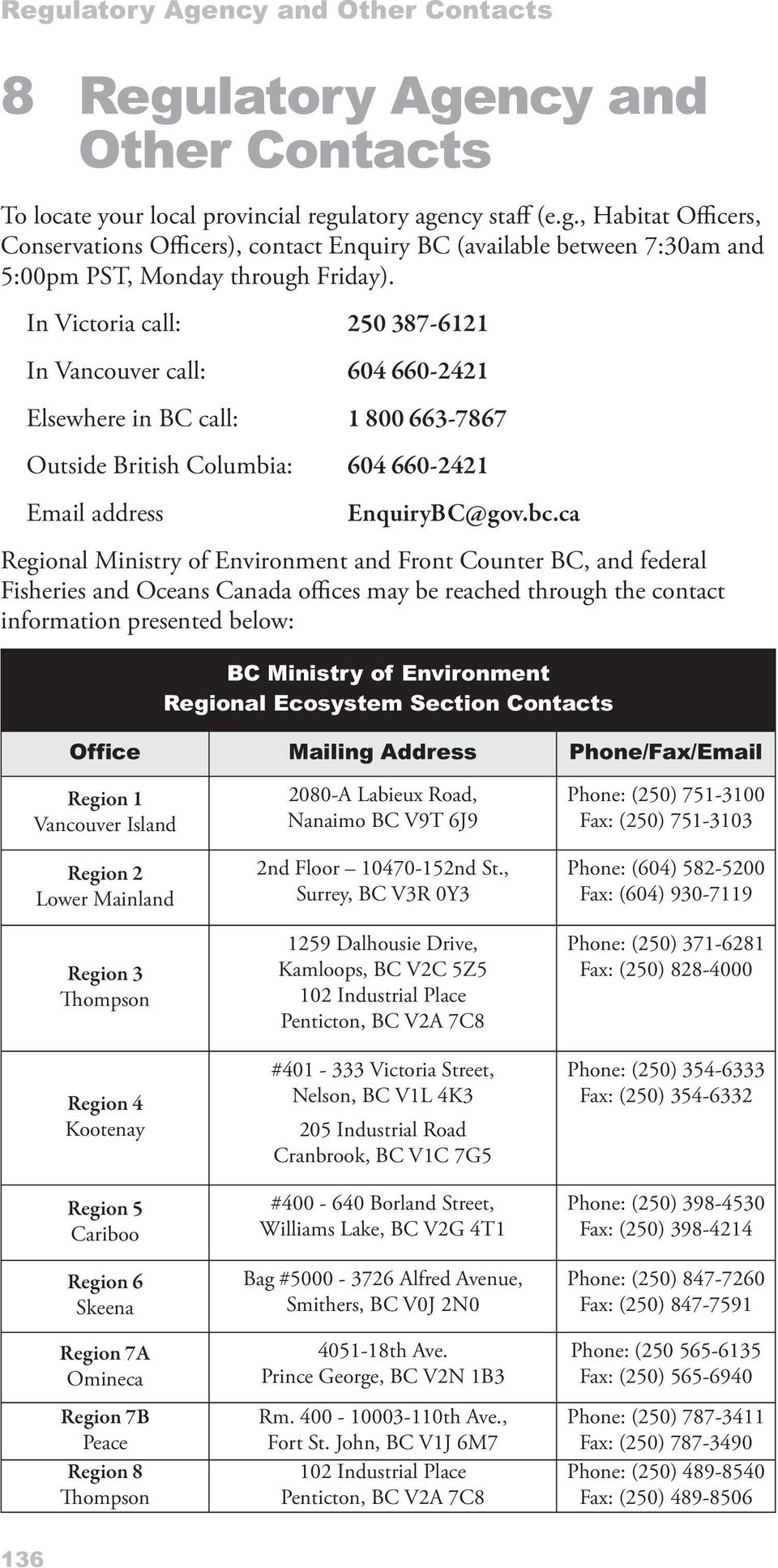 ca Regional Ministry of Environment and Front Counter BC, and federal Fisheries and Oceans Canada offices may be reached through the contact information presented below: BC Ministry of Environment