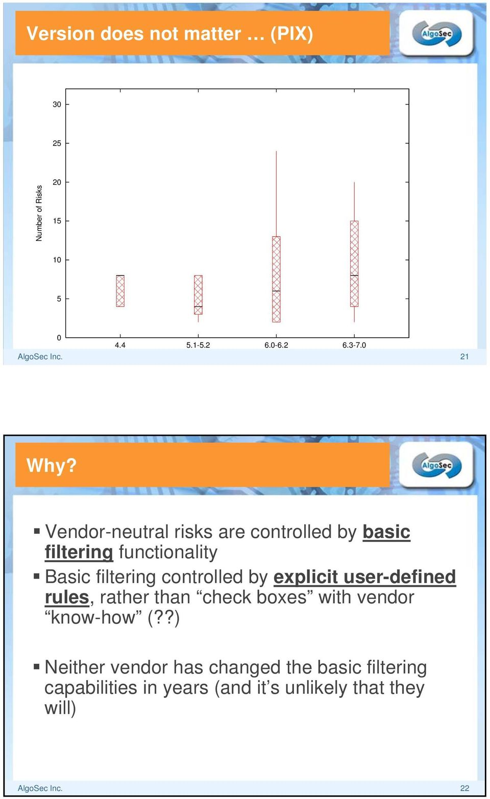 Vendor-neutral risks are controlled by basic filtering functionality Basic filtering controlled by