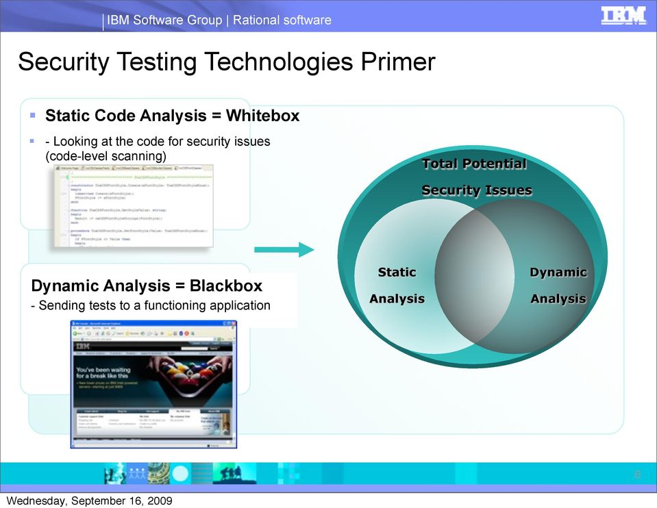 (code-level scanning) Total Potential Security Issues Dynamic Analysis =